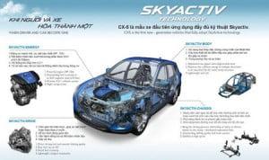 Cx-5-skyactiv