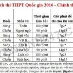Lịch thi tốt nghiệp THPT 2016