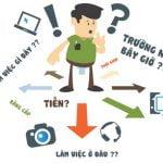 Bài 5: Lao động và Việc làm